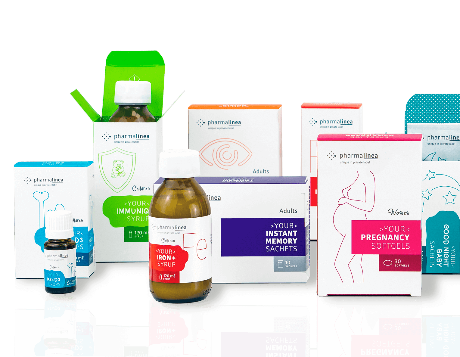 private label products all together