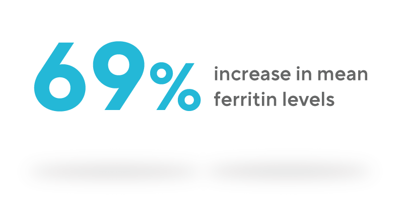 your iron syrup clinical trial ferritin levels
